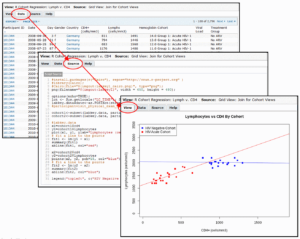 Screenshots showing the R script, the grid containing data used in the R analysis, and the plotted results of the analysis.