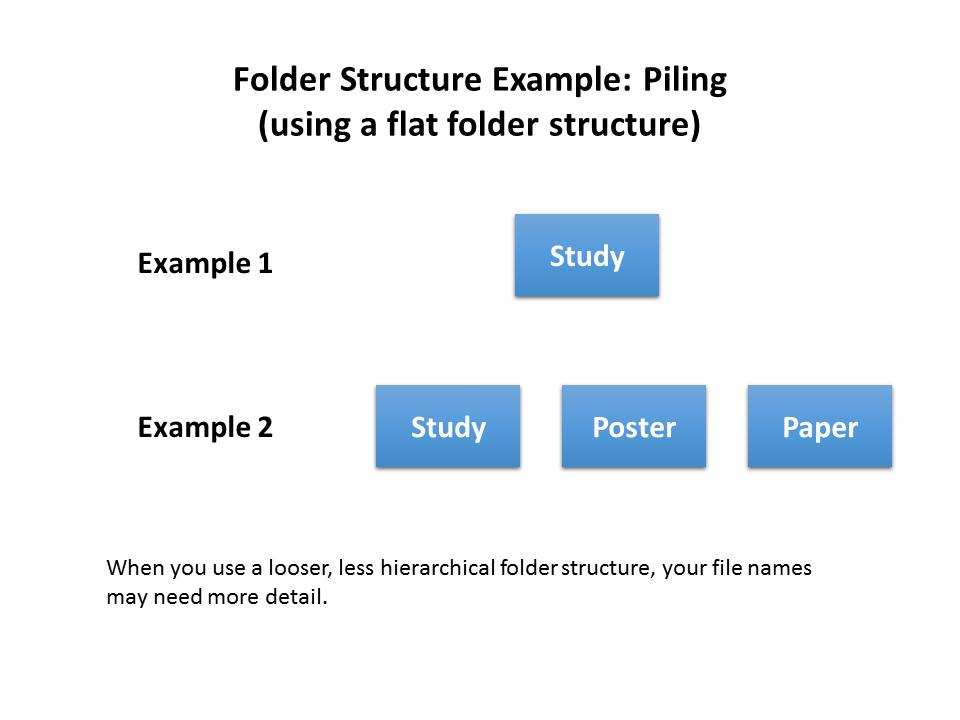 dsp_folderstructure-ex21